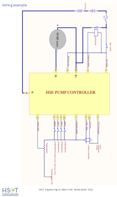 Sevcon Controller Wiring Diagram from www.hsct.nl